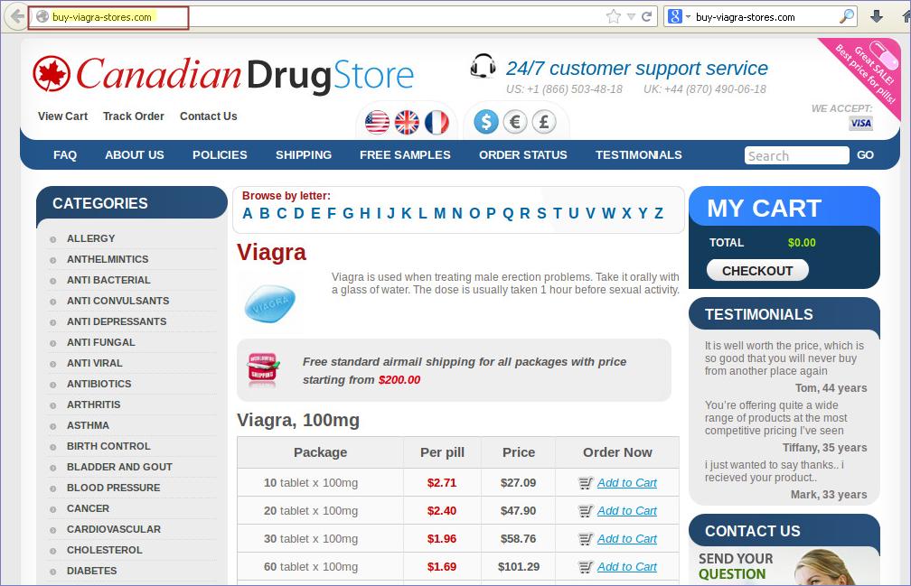 Online viagra scams