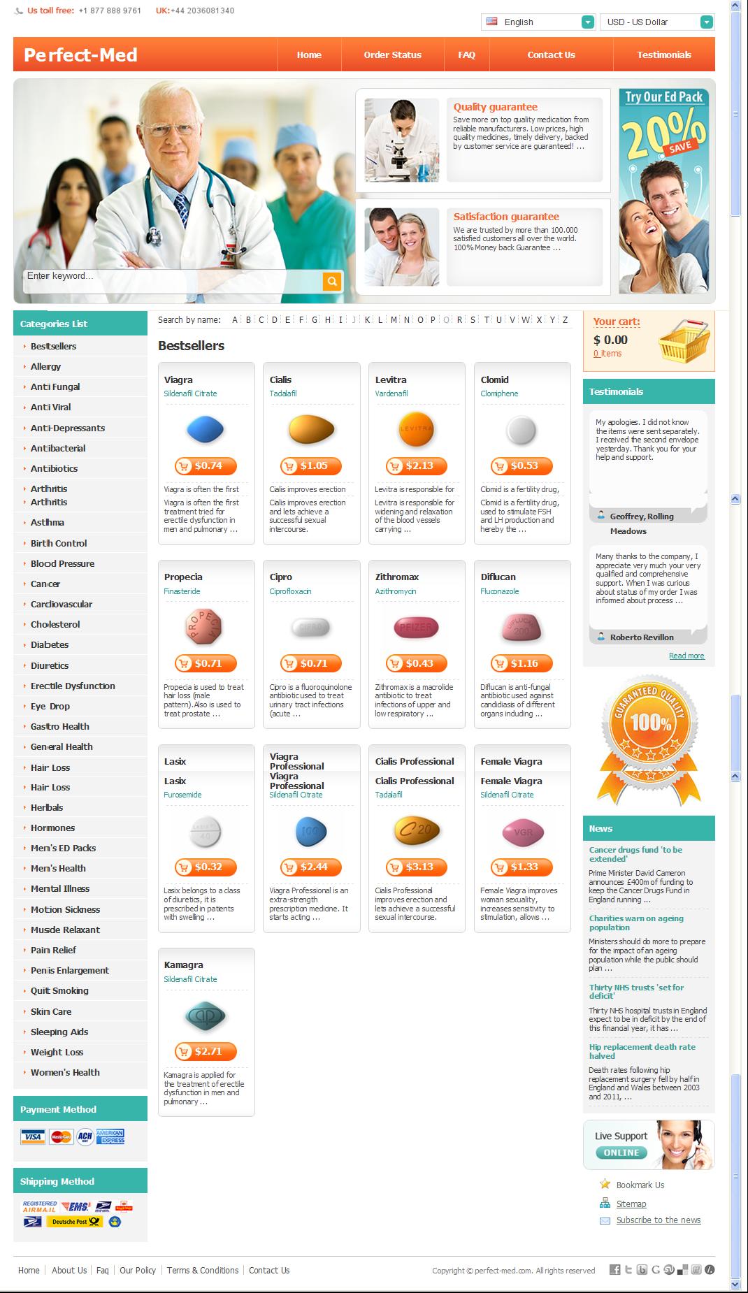 Cialis pharmacy checker